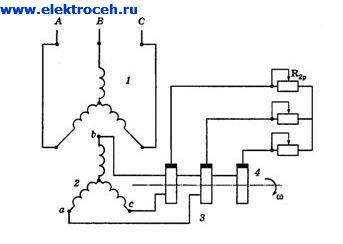 elektrodvigatel-smeshannogo-vozbuzhdeniya