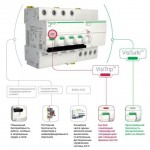 Система Acti 9 от Schneider Electric